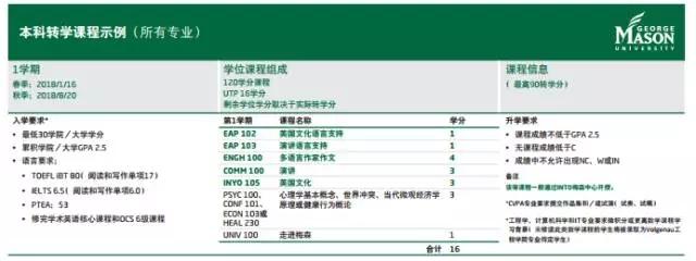 三所合作院校UTP详细信息.webp.jpg