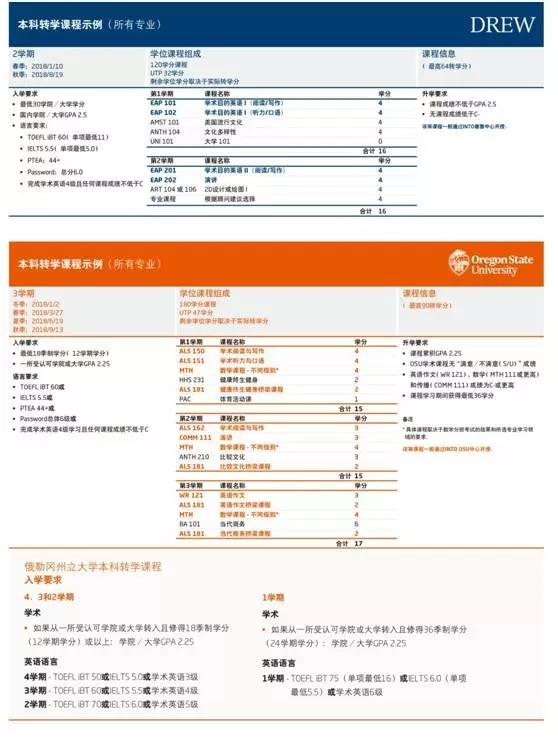 三所合作院校UTP详细信息1.webp.jpg