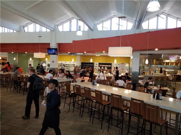 迈阿密大学(UM)8.jpg