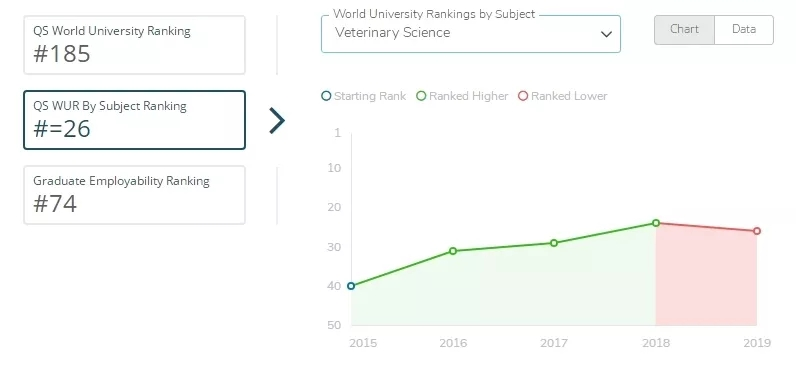 UCD獸醫科學專業排名.webp.jpg