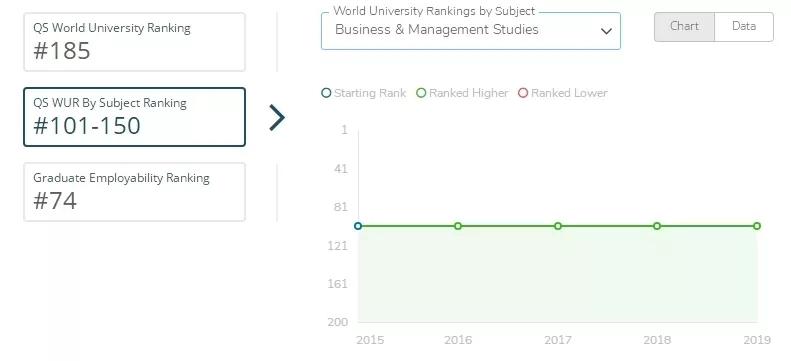 UCD商學院排名.webp.jpg