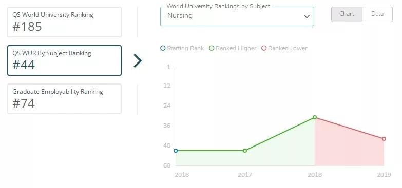 UCD護理專業排名.webp.jpg