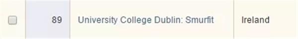 都柏林大学全日制MBA 全球第89位.webp.jpg