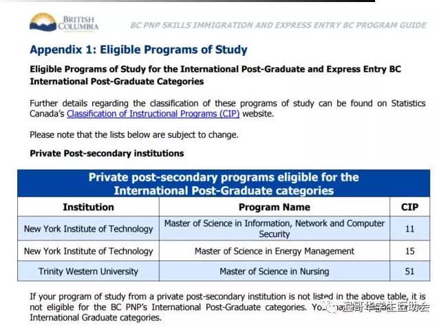 纽约理工大学温哥华校区以下专业符合BC省提名BC PNP要求2.jpg