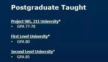 UCD研究生去年录取要求.webp.jpg