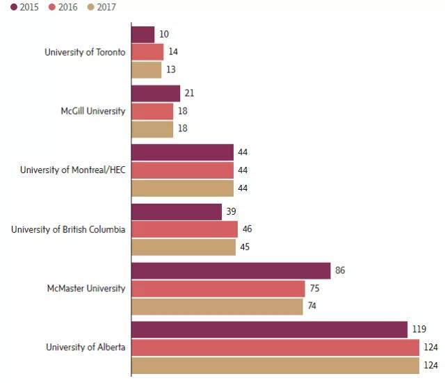 加拿大就业力最强的大学.webp.jpg
