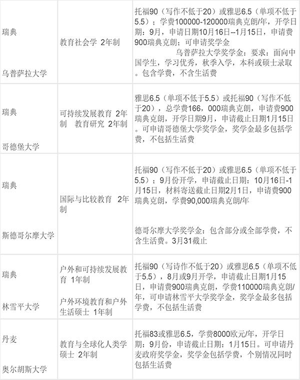 记录表2019-刘柳---2.jpg