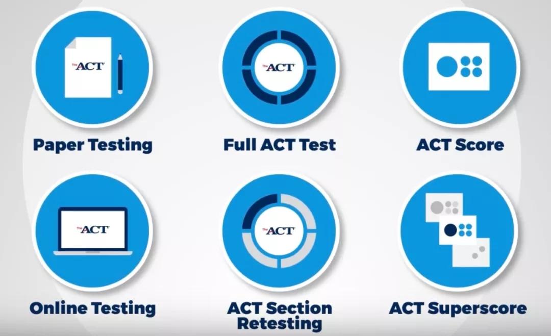 ACT昨日宣布计划推出三种新选择,以改善学生的考试经历并增加他们的大学入学和奖学金机会.webp.jpg