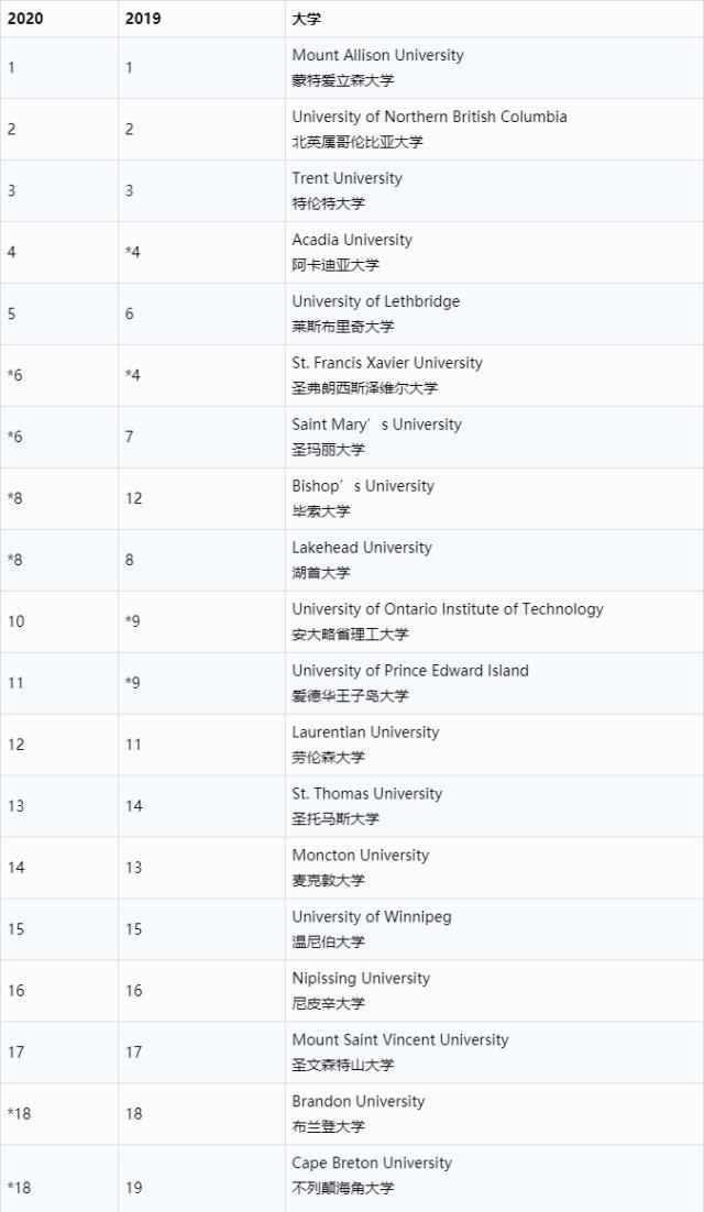 基础类大学排名.jpg
