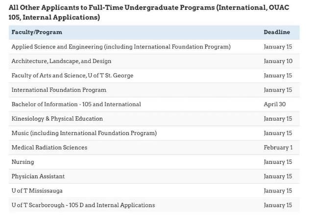申请截止时间:大部分专业为2020年1月10-15日.jpg
