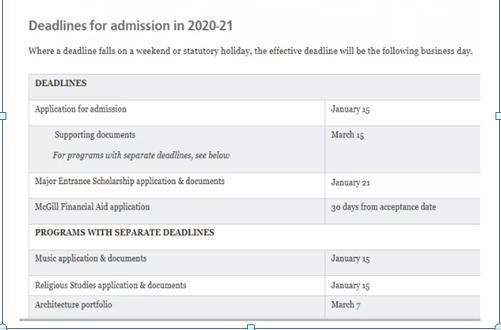 国际生申请截止时间(如上图):2020年1月15日.jpg