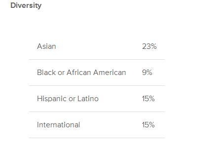 多元化背景數據.jpg